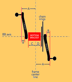 bbright bottom bracket system