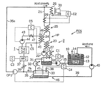 fuel cell patent
